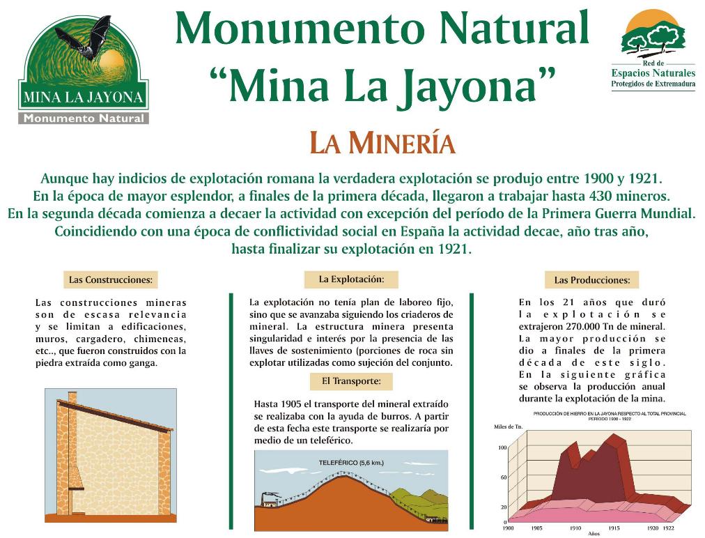 panel-la-jayona