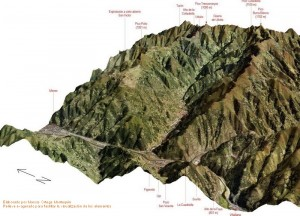Infografía del Valle de Turón, subcuenca transversal alCaudal